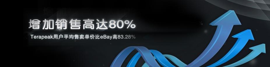 增加销售高达80%,Terapeak用户平均售卖单价比eBay高83.28%