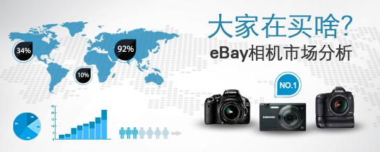 eBay站点相机市场分析及国外相机品牌关注榜