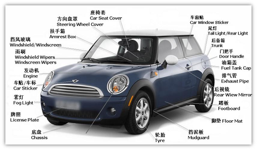 图解汽车各零件名称高清图片